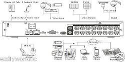 8 Channel Penta-brid 5M-N/1080P Mini 1U WizSense Digital Video Recorder With 1TB