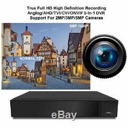 JUSTOP 8 Channel 1080p Full HD DVR Digital Video CCTV Recorder 1TB/2TB HDD