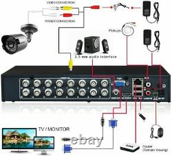 16 Canal Dvr Full Hd 4in1 1080n Smart Cctv Digital Video Recorder P2p Hdmi Vg