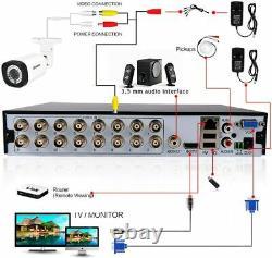 16 Canaux Dvr Full Hd 1080p 5in1 Smart Cctv Enregistreur Vidéo Numérique Hdmi Vga P2p