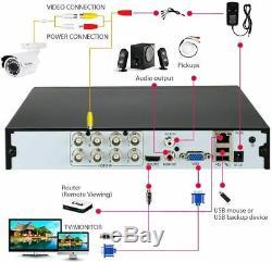 8 Canaux Dvr Full Hd 1080n 4en1 Cctv Smart Enregistreur Vidéo Numérique Hdmi Vga P2p