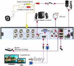 8 Canaux Dvr Full Hd 1080p Intelligent 4en1 Cctv Enregistreur Vidéo Numérique Hdmi Vga P2p