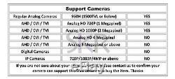 Enregistreur Dvr Cctv Sikker 16ch Système De Caméra De Sécurité 960h D1 720p 1080p Hdmi 3 To