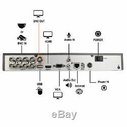 Enregistreur Vidéo Hd 1080p Cctv 8channel Super Nvr Ahd DVI DVI DVI 5 En 1