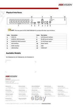 Hikvision Cctv Dvr 4 Canaux 8 Canaux 16ch Turbo Hdtvi 1080p Canal 6mp 4k Système D'enregistrement
