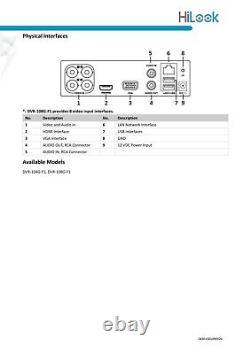 Hikvision Hilook 4ch 8ch Channel 2mp 1080p Dvr Cctv Recorder Tvi Ahd Hdmi Trade